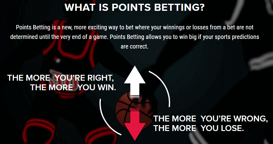Points Betting