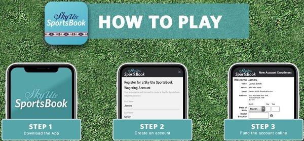 Sky Ute CO Mobile App