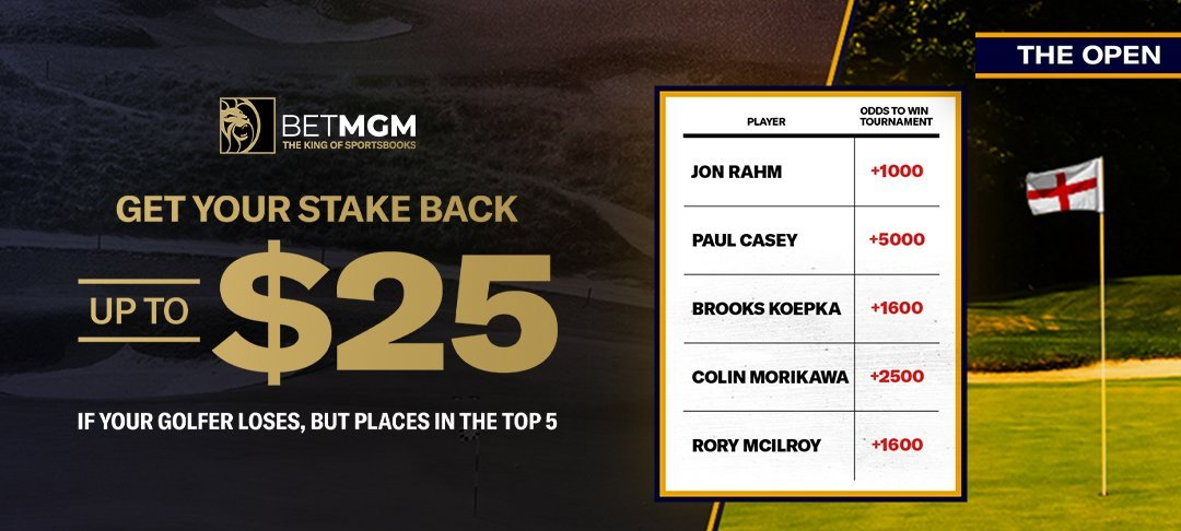 BetMGM Sports The Open Championship Offer